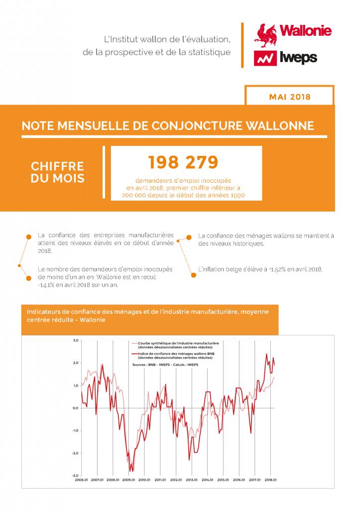 Cover Note mensuelle de conjoncture wallonne - Mai 2018