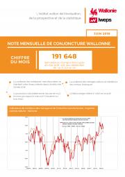 Note mensuelle de conjoncture wallonne Juin 2018
