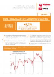 Note mensuelle de conjoncture wallonne - Mai 2019