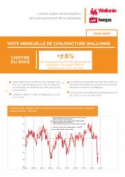 Note mensuelle de conjoncture wallonne - Juin 2020