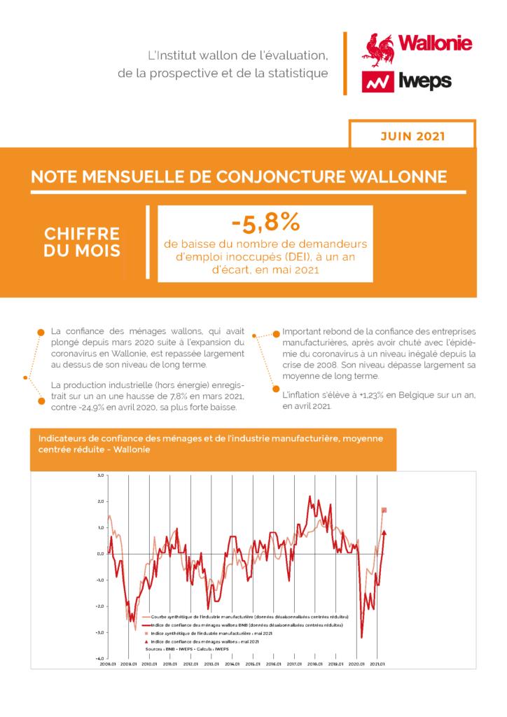Note mensuelle de conjoncture wallonne - Juin 2021